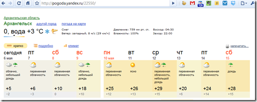 Прогноз погоды в Архангельске