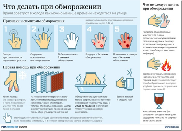 Что делать при обморожении кожи. РИА Новости
